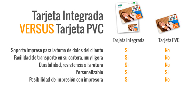 integradas-versus-pvc